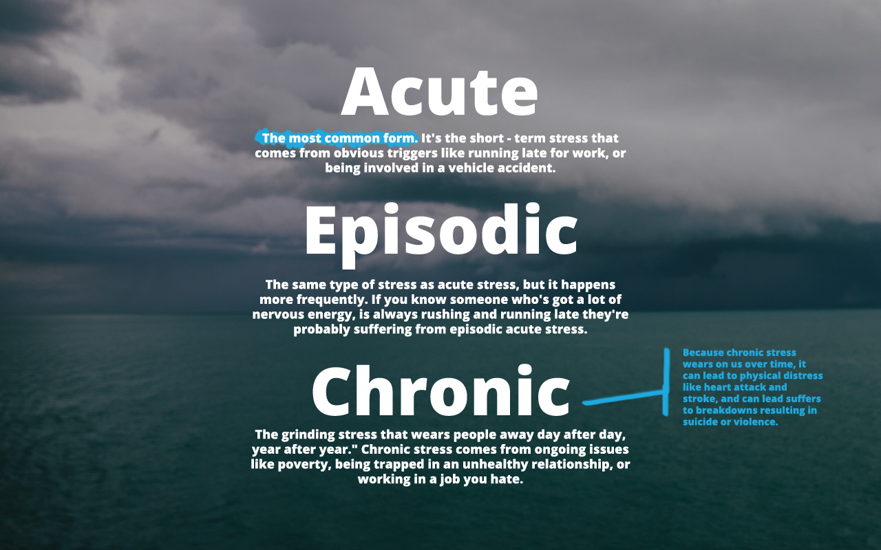 Acute, episodic, and chronic are common types of stress that affect your work